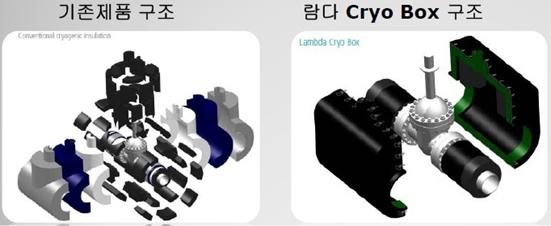 cryo box.png