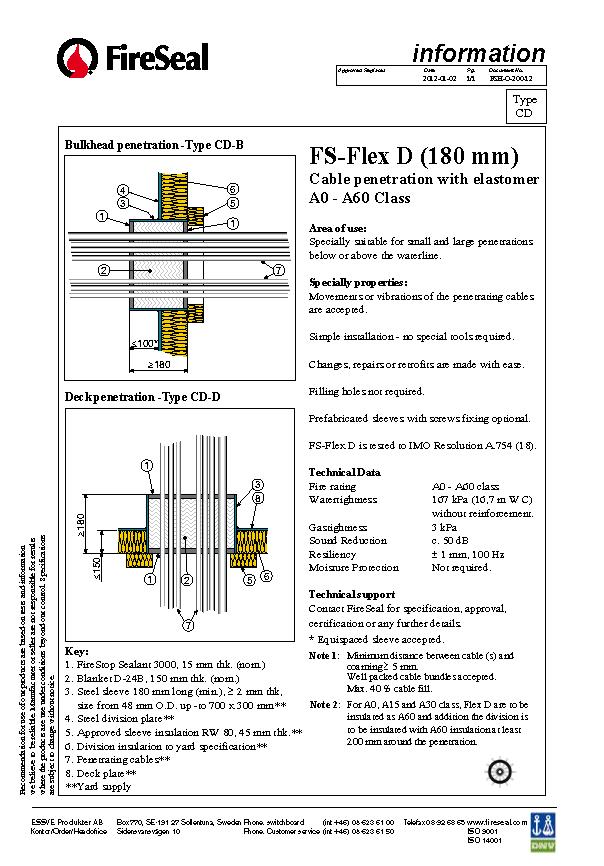 DNV MED-B-8449 Flex D (180) cable_페이지_5.png